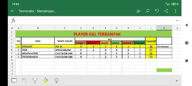 Turnamen PUBG Pengcab Esports Indonesia Kuansing Usai, RIVE IMK Keluar Sebagai Juara