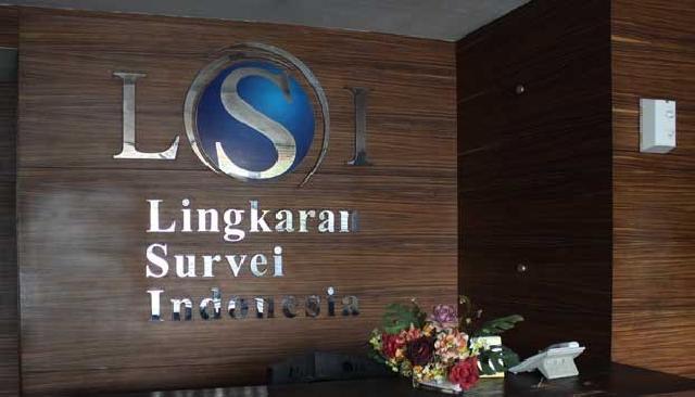 Hasil Survei LSI, Popularitas Ahok Merosot